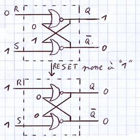 Chapitre ii logique combinatoire et s quentielle for Bascule rs cours